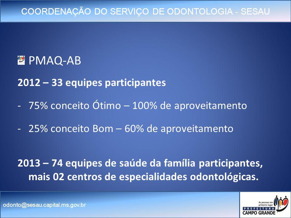 COORDENAÇÃO DO SERVIÇO DE ODONTOLOGIA - SESAU odonto@sesau.capital.ms.gov.br PMAQ-AB 2012 – 33 equipes participantes -75% conceito Ótimo – 100% de aproveitamento -25% conceito Bom – 60% de aproveitamento 2013 – 74 equipes de saúde da família participantes, mais 02 centros de especialidades odontológicas.