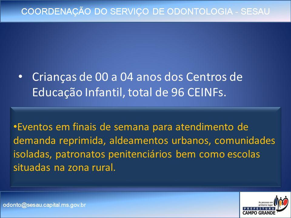 COORDENAÇÃO DO SERVIÇO DE ODONTOLOGIA - SESAU odonto@sesau.capital.ms.gov.br Crianças de 00 a 04 anos dos Centros de Educação Infantil, total de 96 CEINFs.