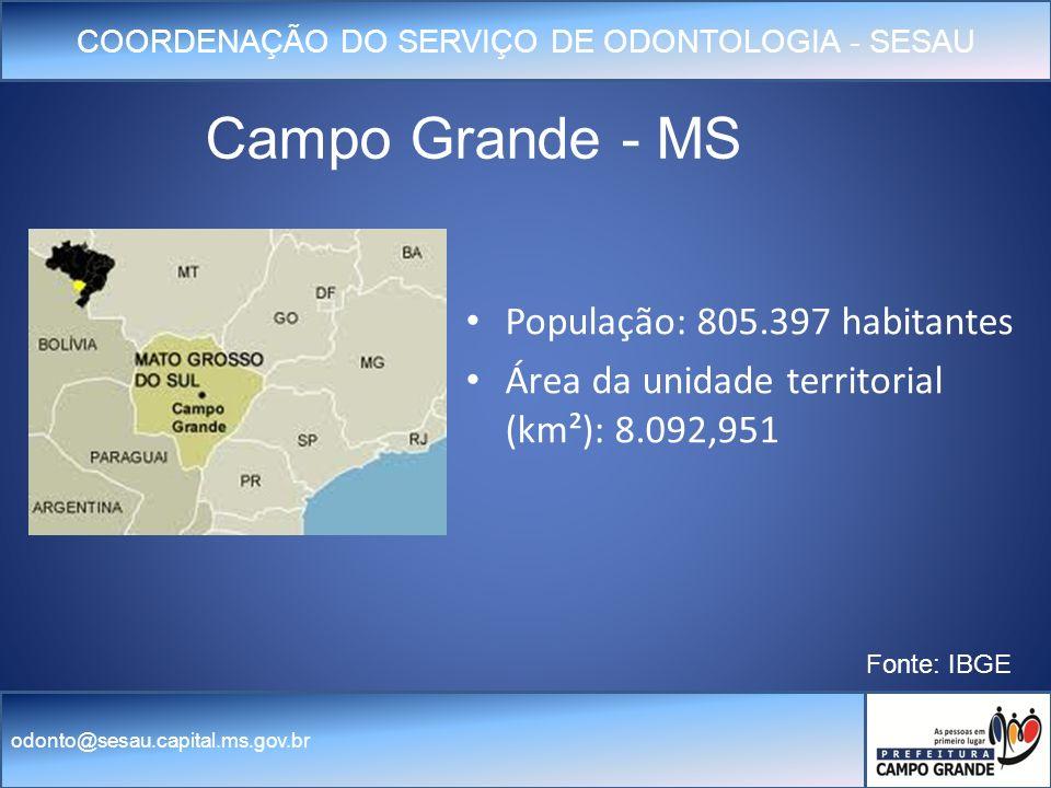 COORDENAÇÃO DO SERVIÇO DE ODONTOLOGIA - SESAU odonto@sesau.capital.ms.gov.br População: 805.397 habitantes Área da unidade territorial (km²): 8.092,951 Fonte: IBGE Campo Grande - MS