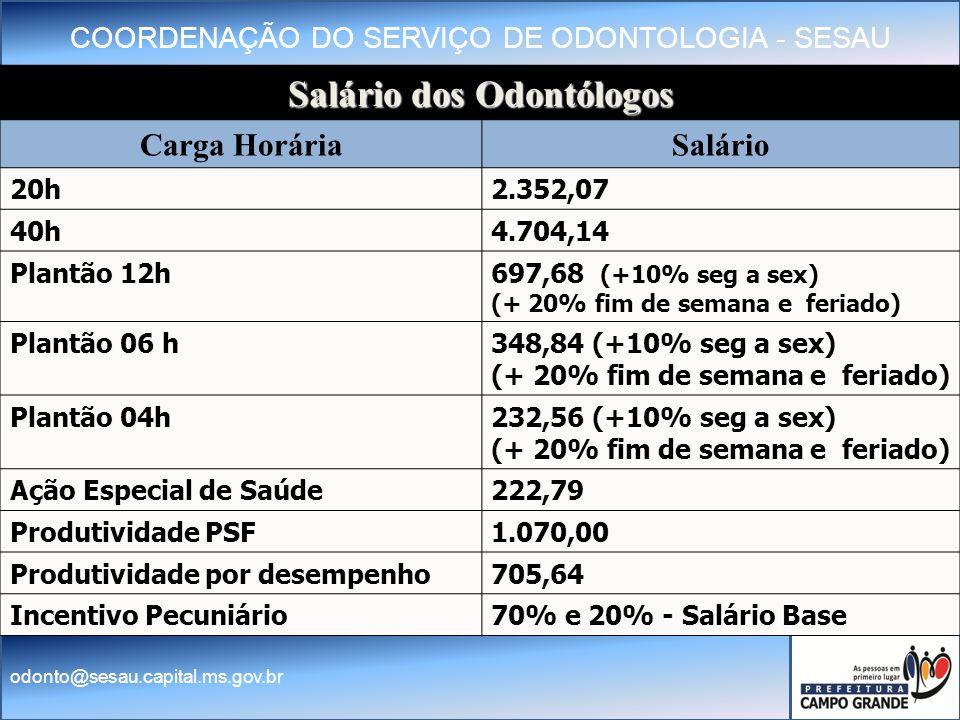 COORDENAÇÃO DO SERVIÇO DE ODONTOLOGIA - SESAU odonto@sesau.capital.ms.gov.br Salário dos Odontólogos Carga HoráriaSalário 20h2.352,07 40h4.704,14 Plantão 12h697,68 (+10% seg a sex) (+ 20% fim de semana e feriado) Plantão 06 h348,84 (+10% seg a sex) (+ 20% fim de semana e feriado) Plantão 04h232,56 (+10% seg a sex) (+ 20% fim de semana e feriado) Ação Especial de Saúde222,79 Produtividade PSF1.070,00 Produtividade por desempenho705,64 Incentivo Pecuniário70% e 20% - Salário Base