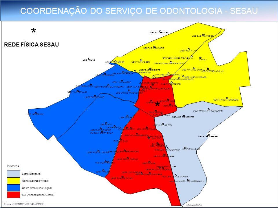 COORDENAÇÃO DO SERVIÇO DE ODONTOLOGIA - SESAU odonto@sesau.capital.ms.gov.br *