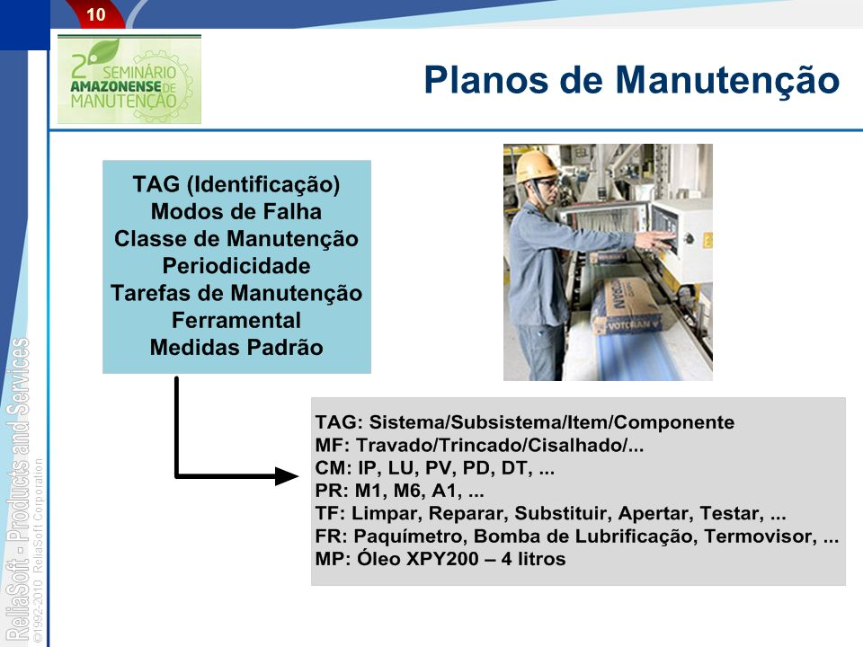 ©1992-2010 ReliaSoft Corporation 10 Planos de Manutenção