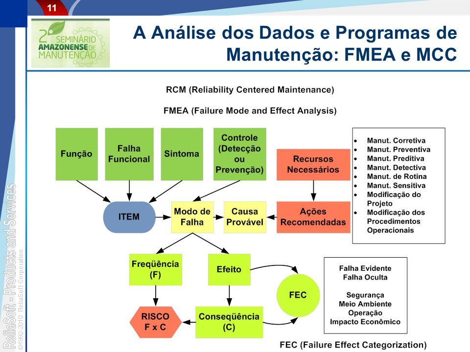 ©1992-2010 ReliaSoft Corporation 11 A Análise dos Dados e Programas de Manutenção: FMEA e MCC