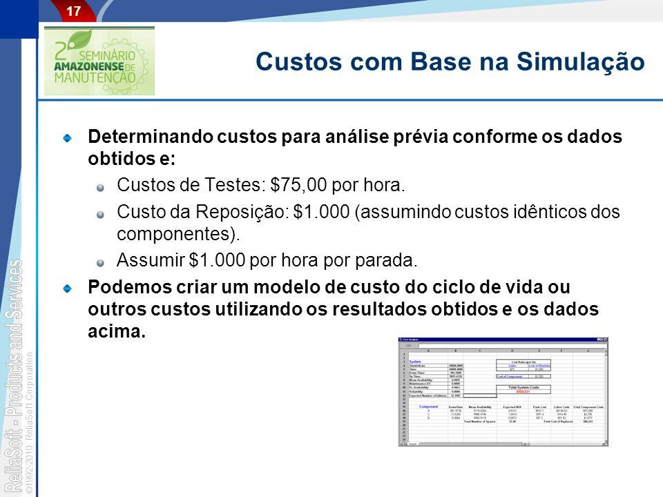 ©1992-2010 ReliaSoft Corporation 17 Custos com Base na Simulação Determinando custos para análise prévia conforme os dados obtidos e: Custos de Testes: $75,00 por hora.