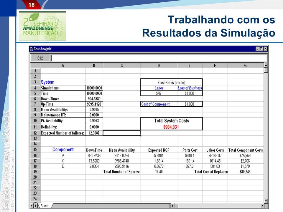 ©1992-2010 ReliaSoft Corporation 18 Trabalhando com os Resultados da Simulação
