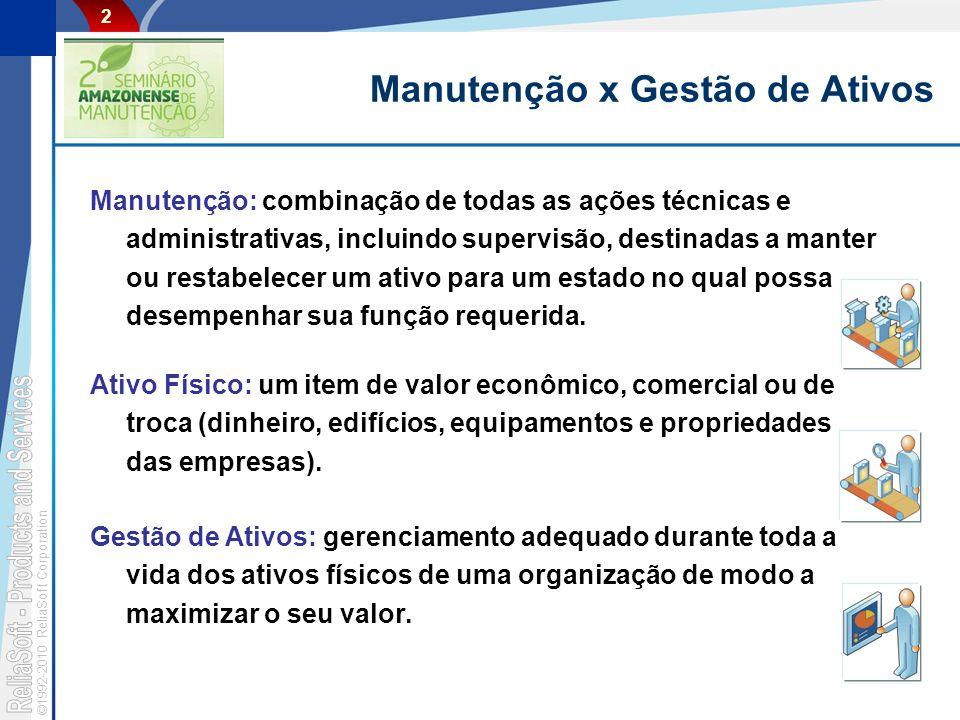 ©1992-2010 ReliaSoft Corporation 13 Determinando a Confiabilidade de um Sistema Sistema: Aeronave