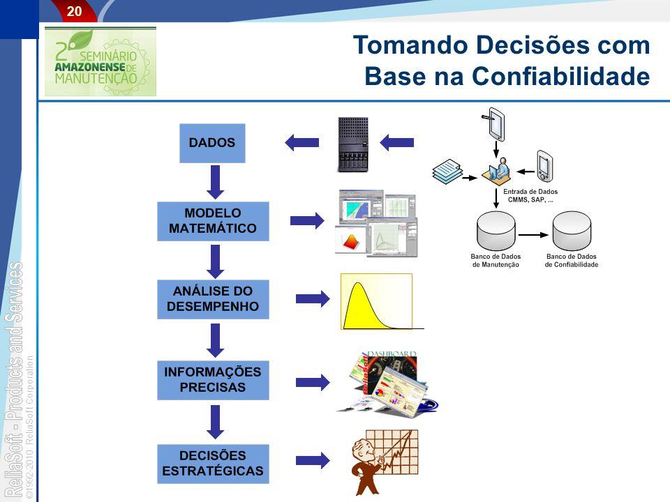 ©1992-2010 ReliaSoft Corporation 20 Tomando Decisões com Base na Confiabilidade