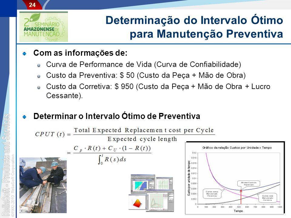 ©1992-2010 ReliaSoft Corporation 24 Determinação do Intervalo Ótimo para Manutenção Preventiva Com as informações de: Curva de Performance de Vida (Cu