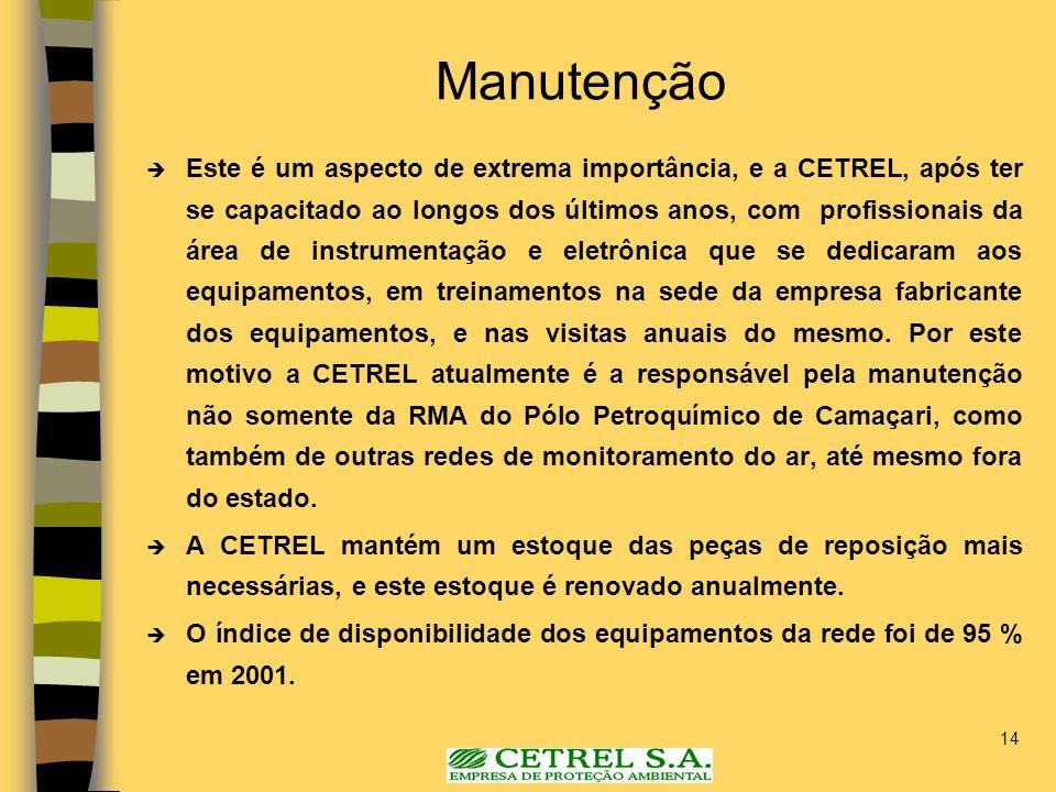 14 Manutenção Este é um aspecto de extrema importância, e a CETREL, após ter se capacitado ao longos dos últimos anos, com profissionais da área de in