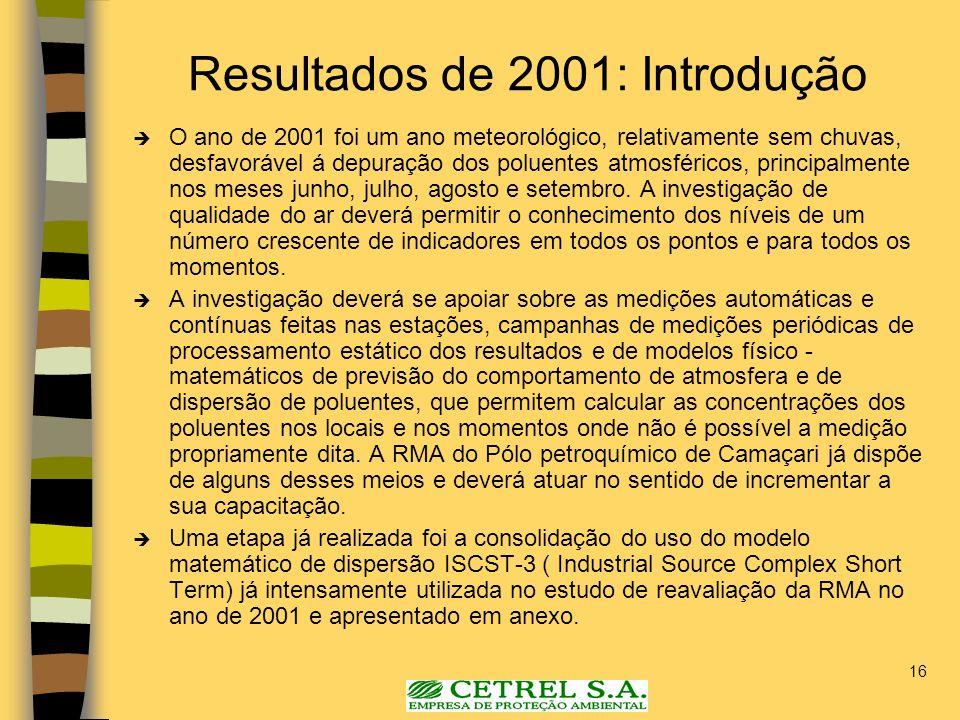 16 Resultados de 2001: Introdução O ano de 2001 foi um ano meteorológico, relativamente sem chuvas, desfavorável á depuração dos poluentes atmosférico