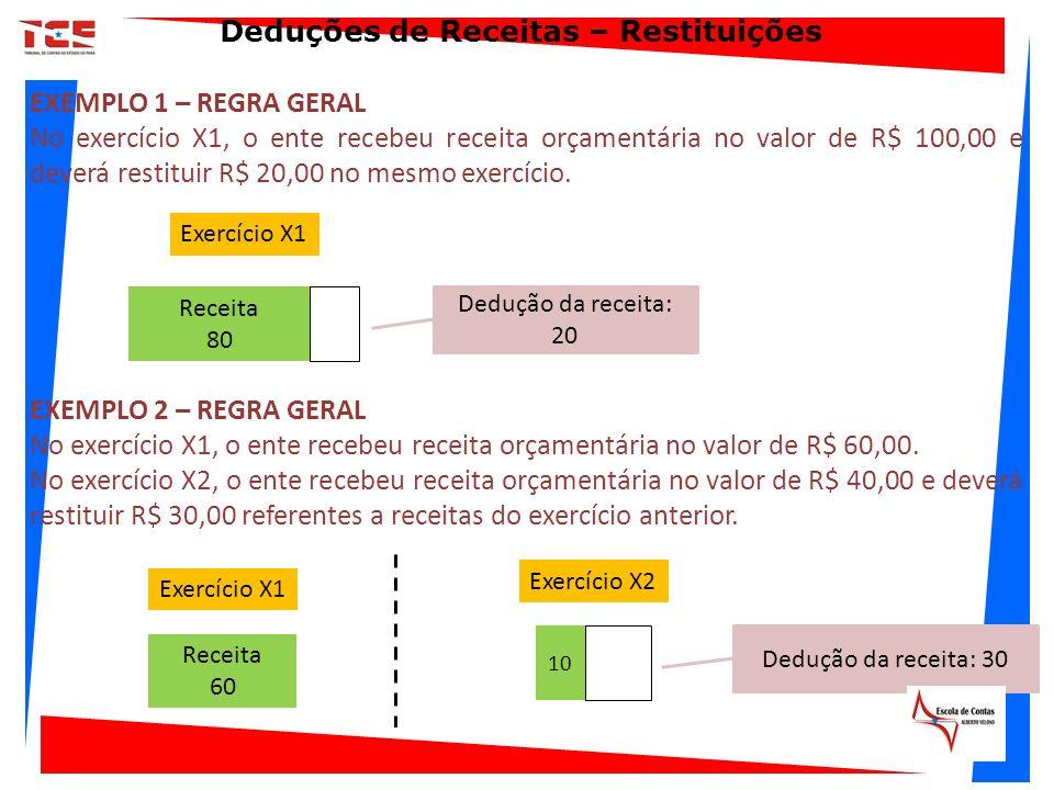 EXEMPLO 1 – REGRA GERAL No exercício X1, o ente recebeu receita orçamentária no valor de R$ 100,00 e deverá restituir R$ 20,00 no mesmo exercício. Rec