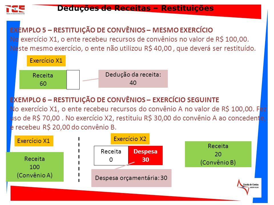 EXEMPLO 6 – RESTITUIÇÃO DE CONVÊNIOS – EXERCÍCIO SEGUINTE No exercício X1, o ente recebeu recursos do convênio A no valor de R$ 100,00. Fez uso de R$