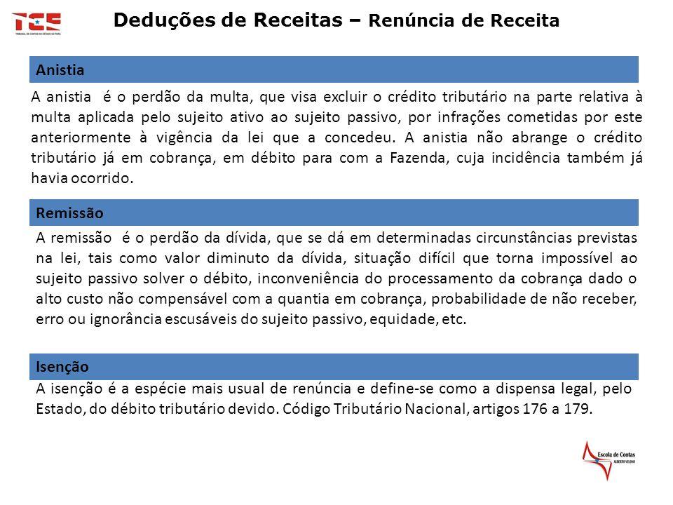 Deduções de Receitas – Renúncia de Receita A anistia é o perdão da multa, que visa excluir o crédito tributário na parte relativa à multa aplicada pel