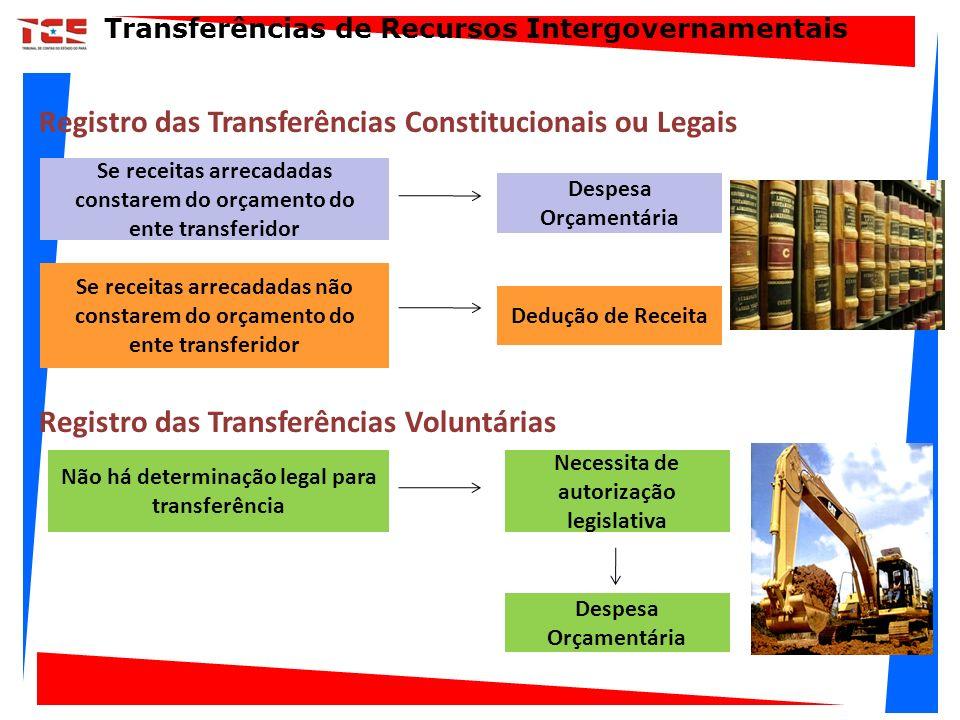 Registro das Transferências Constitucionais ou Legais Registro das Transferências Voluntárias Se receitas arrecadadas constarem do orçamento do ente t