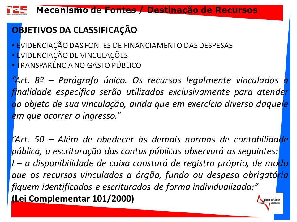Art. 8º – Parágrafo único. Os recursos legalmente vinculados a finalidade específica serão utilizados exclusivamente para atender ao objeto de sua vin
