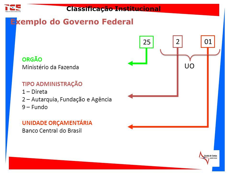 01 UNIDADE ORÇAMENTÁRIA Banco Central do Brasil 2 TIPO ADMINISTRAÇÃO 1 – Direta 2 – Autarquia, Fundação e Agência 9 – Fundo 25 ORGÃO Ministério da Faz