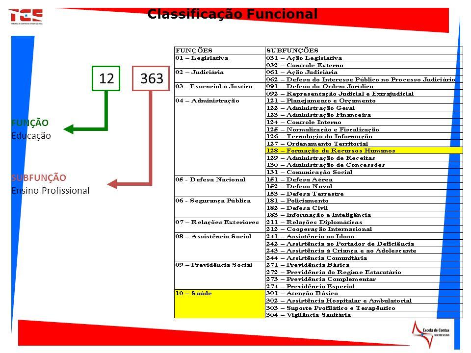 363 SUBFUNÇÃO Ensino Profissional 12 FUNÇÃO Educação Classificação Funcional