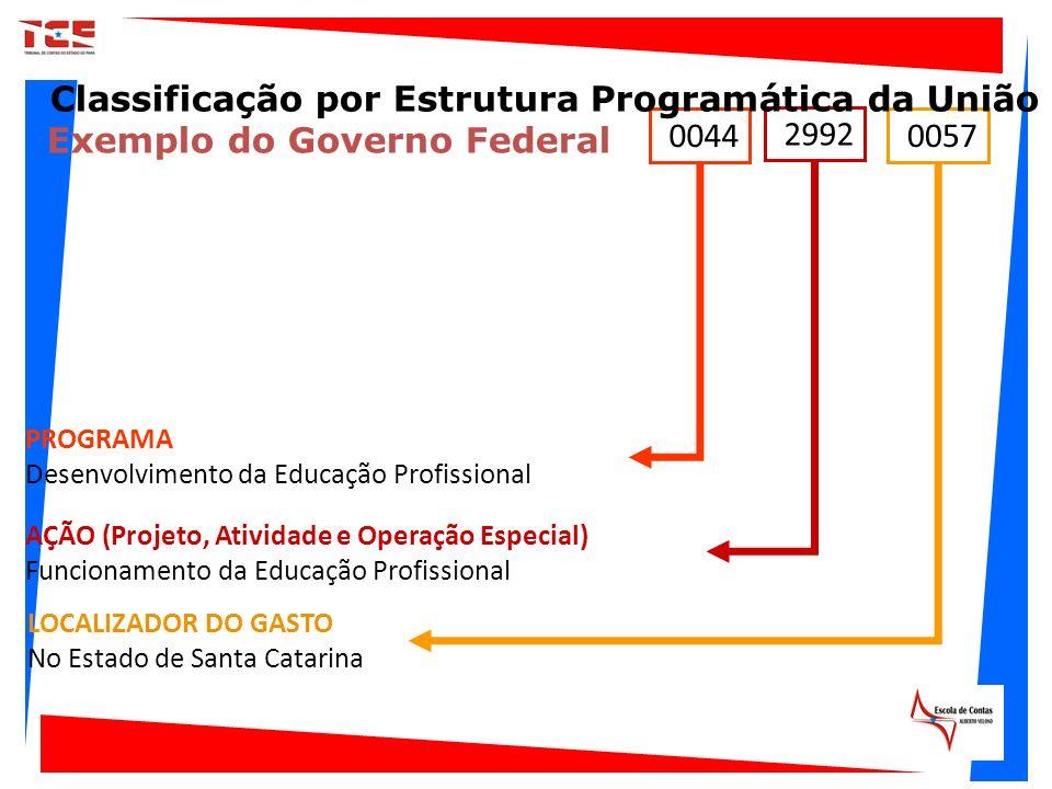0044 AÇÃO (Projeto, Atividade e Operação Especial) Funcionamento da Educação Profissional LOCALIZADOR DO GASTO No Estado de Santa Catarina 0057 2992 P