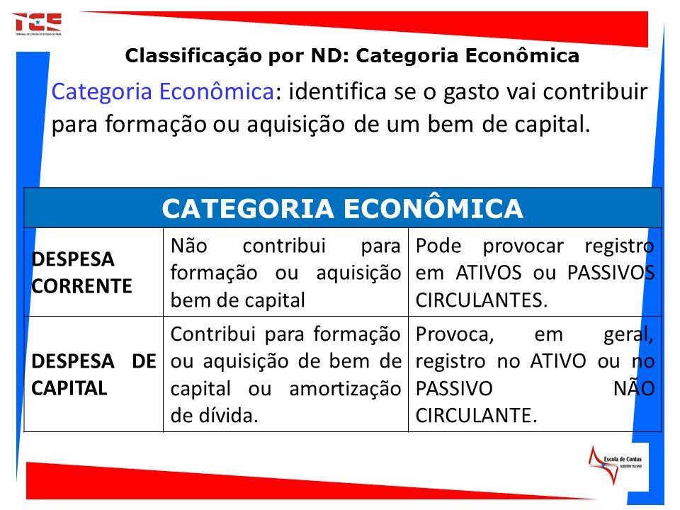 Categoria Econômica: identifica se o gasto vai contribuir para formação ou aquisição de um bem de capital. CATEGORIA ECONÔMICA DESPESA CORRENTE Não co
