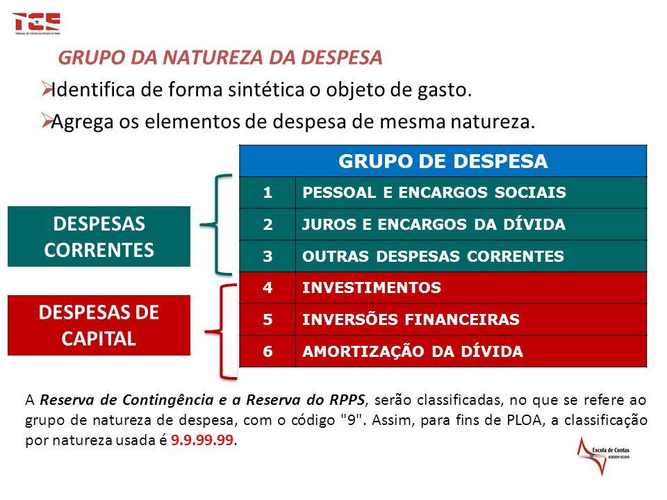 GRUPO DA NATUREZA DA DESPESA Identifica de forma sintética o objeto de gasto. Agrega os elementos de despesa de mesma natureza. GRUPO DE DESPESA 1PESS