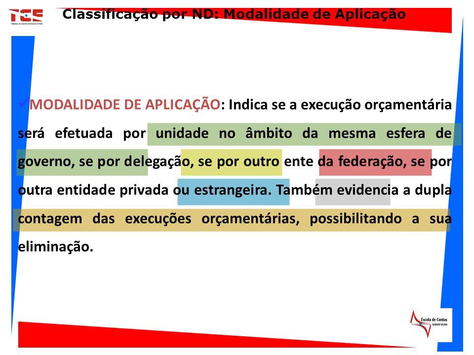 Classificação por ND: Modalidade de Aplicação MODALIDADE DE APLICAÇÃO: Indica se a execução orçamentária será efetuada por unidade no âmbito da mesma