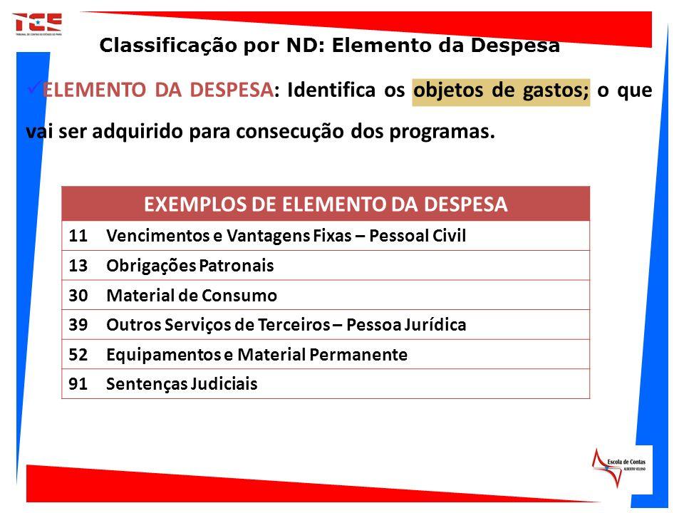 Classificação por ND: Elemento da Despesa ELEMENTO DA DESPESA: Identifica os objetos de gastos; o que vai ser adquirido para consecução dos programas.