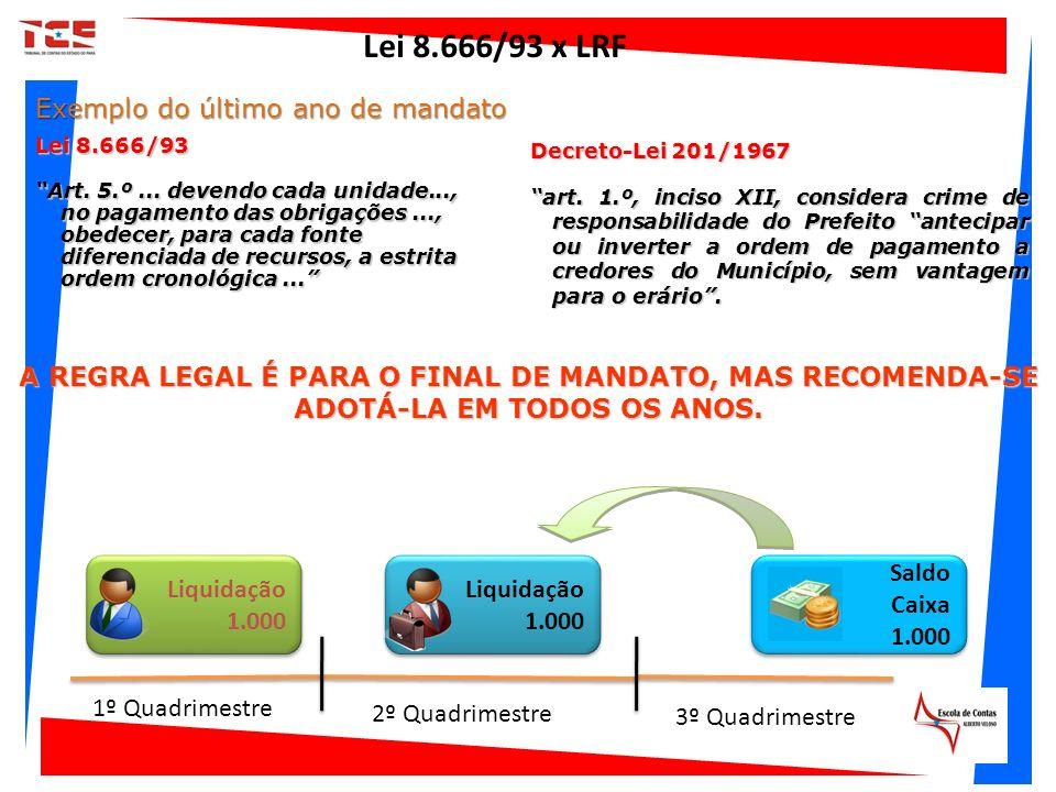 Lei 8.666/93 x LRF 1º Quadrimestre 3º Quadrimestre 2º Quadrimestre Lei 8.666/93 Art. 5.º... devendo cada unidade..., no pagamento das obrigações..., o