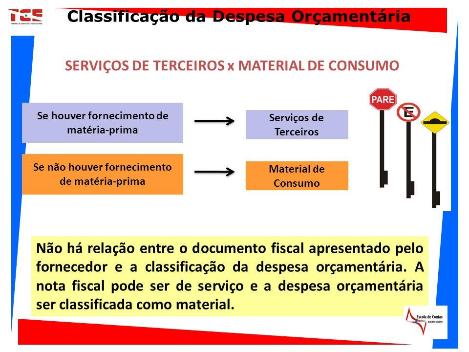 SERVIÇOS DE TERCEIROS x MATERIAL DE CONSUMO Se houver fornecimento de matéria-prima Serviços de Terceiros Material de Consumo Se não houver fornecimen