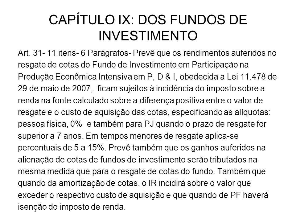 CAPÍTULO IX: DOS FUNDOS DE INVESTIMENTO Art.