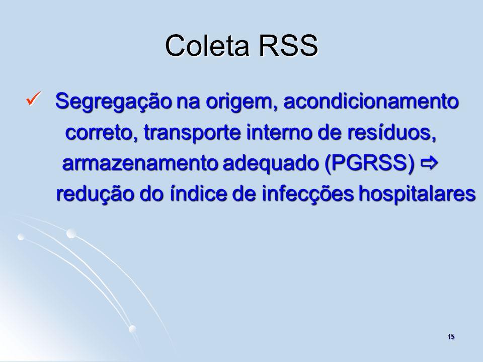 15 Coleta RSS Segregação na origem, acondicionamento correto, transporte interno de resíduos, armazenamento adequado (PGRSS) redução do índice de infe
