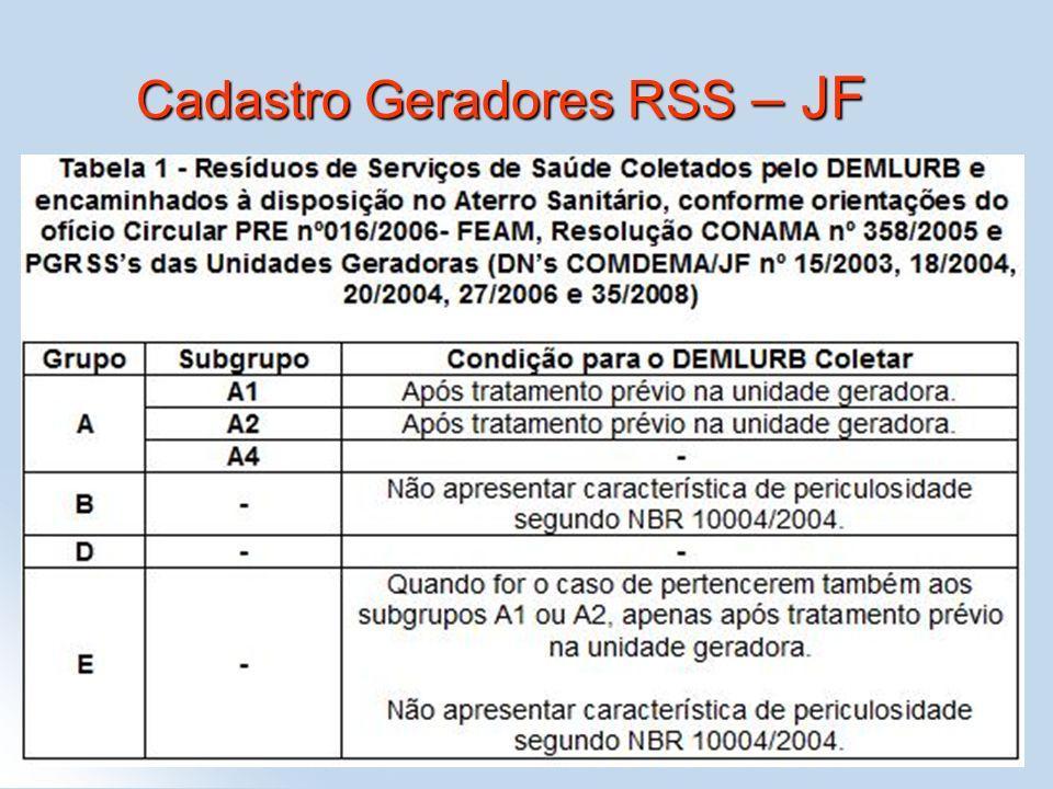 17 Cadastro Geradores RSS – JF