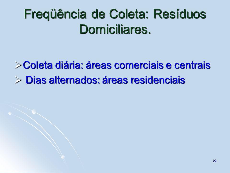 22 Freqüência de Coleta: Resíduos Domiciliares. Coleta diária: áreas comerciais e centrais Coleta diária: áreas comerciais e centrais Dias alternados: