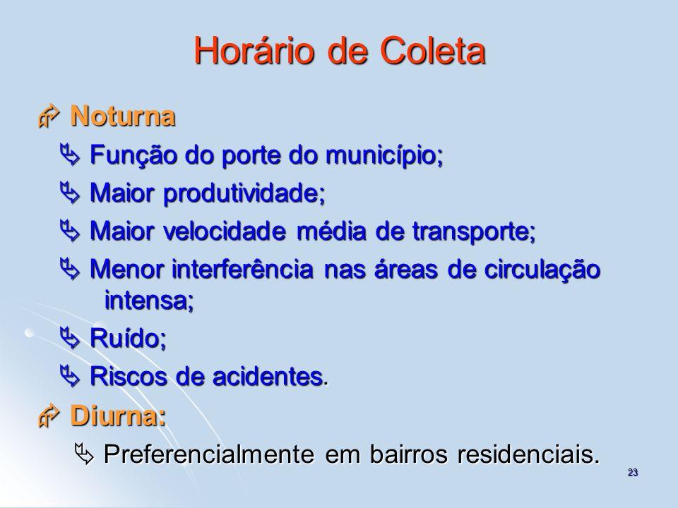 23 Horário de Coleta Noturna Noturna Função do porte do município; Função do porte do município; Maior produtividade; Maior produtividade; Maior veloc