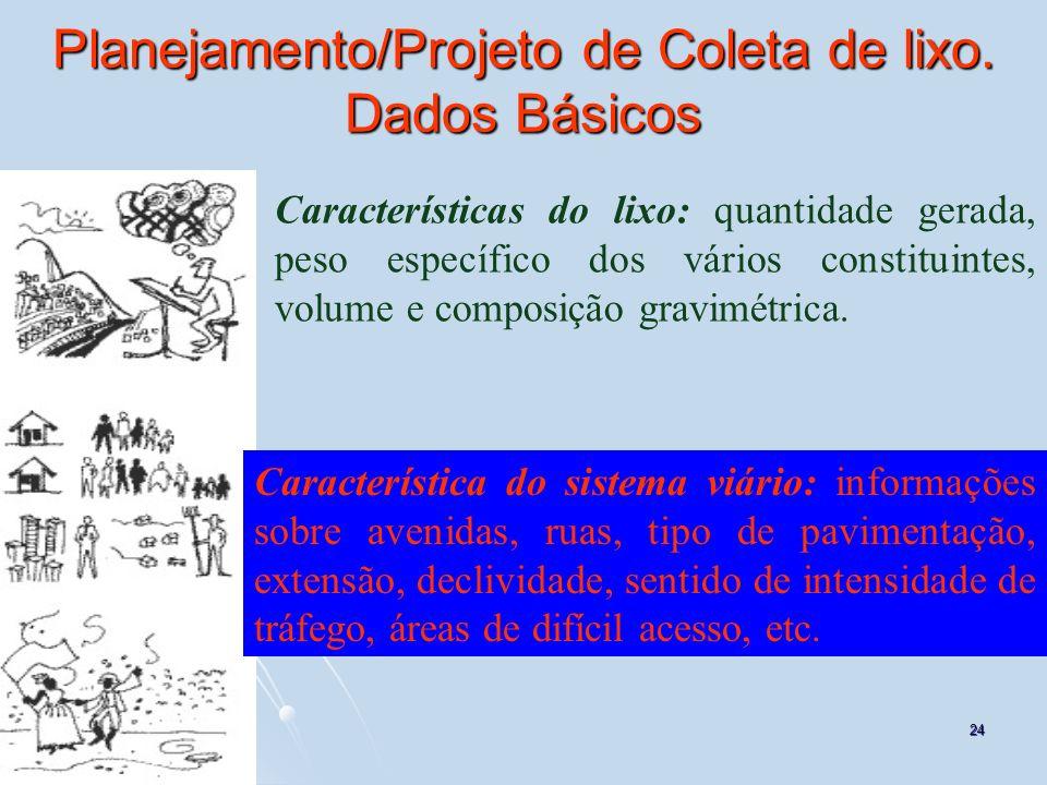 24 Planejamento/Projeto de Coleta de lixo. Dados Básicos Características do lixo: quantidade gerada, peso específico dos vários constituintes, volume