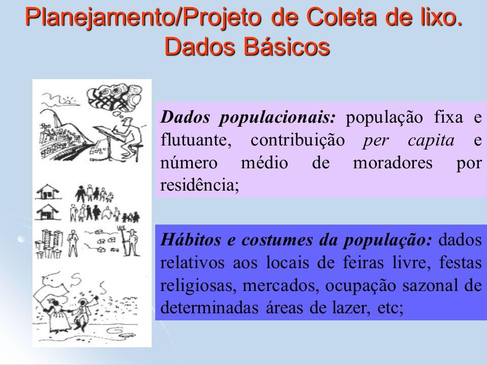 Dados populacionais: população fixa e flutuante, contribuição per capita e número médio de moradores por residência; Hábitos e costumes da população: