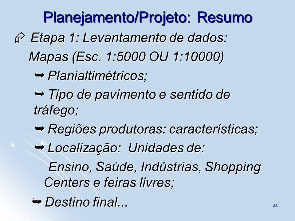 33 Planejamento/Projeto: Resumo Etapa 1: Levantamento de dados: Etapa 1: Levantamento de dados: Mapas (Esc. 1:5000 OU 1:10000) Mapas (Esc. 1:5000 OU 1