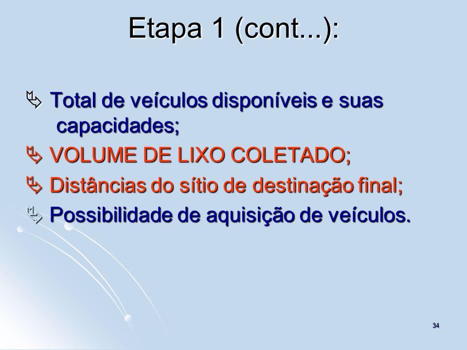 34 Etapa 1 (cont...): Total de veículos disponíveis e suas capacidades; Total de veículos disponíveis e suas capacidades; VOLUME DE LIXO COLETADO; VOL
