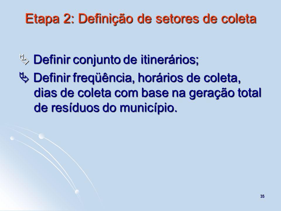 35 Etapa 2: Definição de setores de coleta Definir conjunto de itinerários; Definir conjunto de itinerários; Definir freqüência, horários de coleta, d