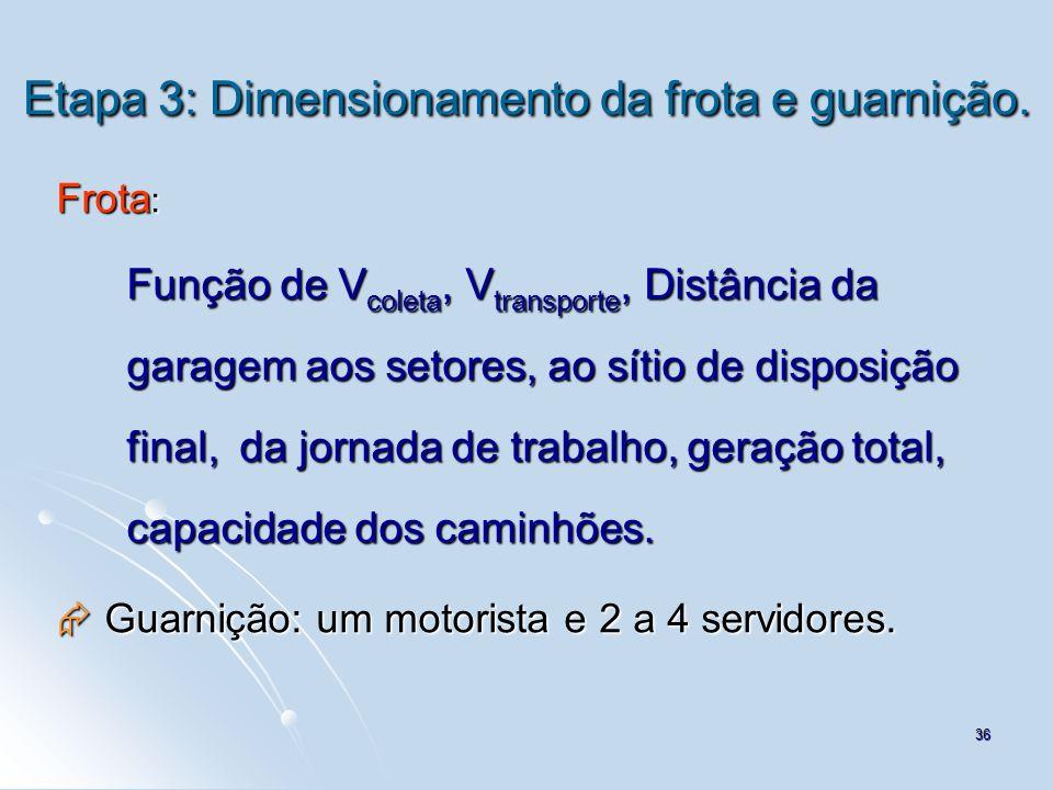 36 Etapa 3: Dimensionamento da frota e guarnição. Frota : Função de V coleta, V transporte, Distância da garagem aos setores, ao sítio de disposição f