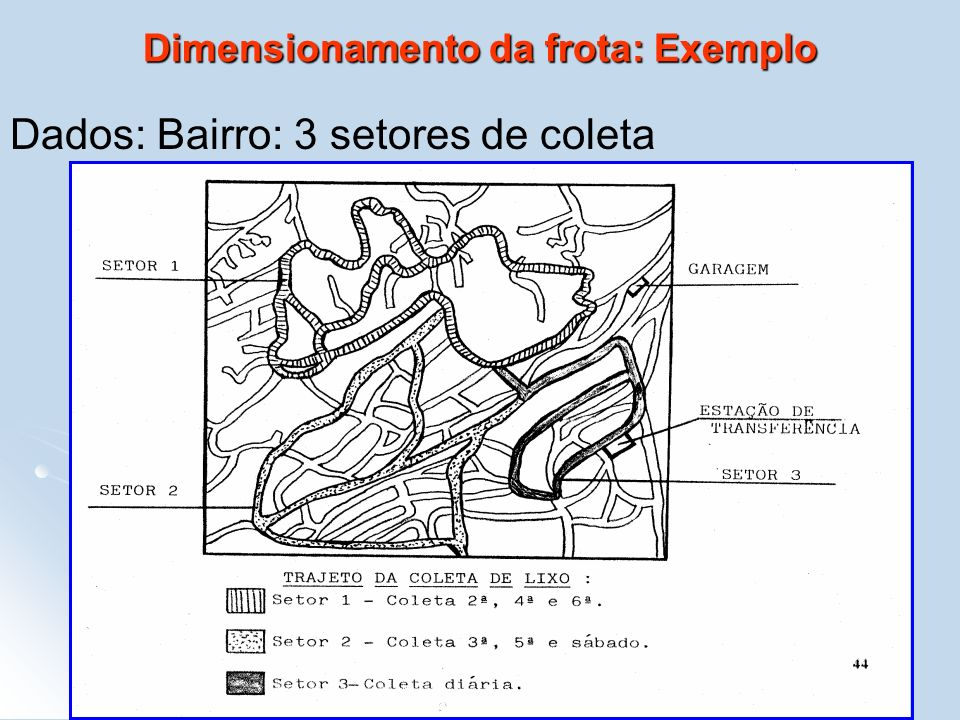 Dimensionamento da frota: Exemplo Dados: Bairro: 3 setores de coleta