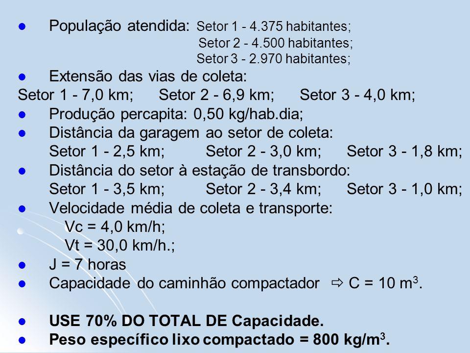 População atendida: Setor 1 - 4.375 habitantes; Setor 2 - 4.500 habitantes; Setor 3 - 2.970 habitantes; Extensão das vias de coleta: Setor 1 - 7,0 km;