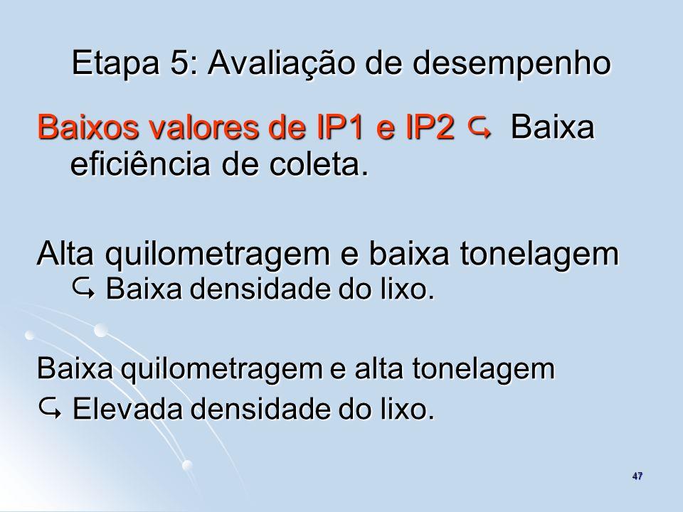 47 Etapa 5: Avaliação de desempenho Baixos valores de IP1 e IP2 Baixa eficiência de coleta. Alta quilometragem e baixa tonelagem Baixa densidade do li