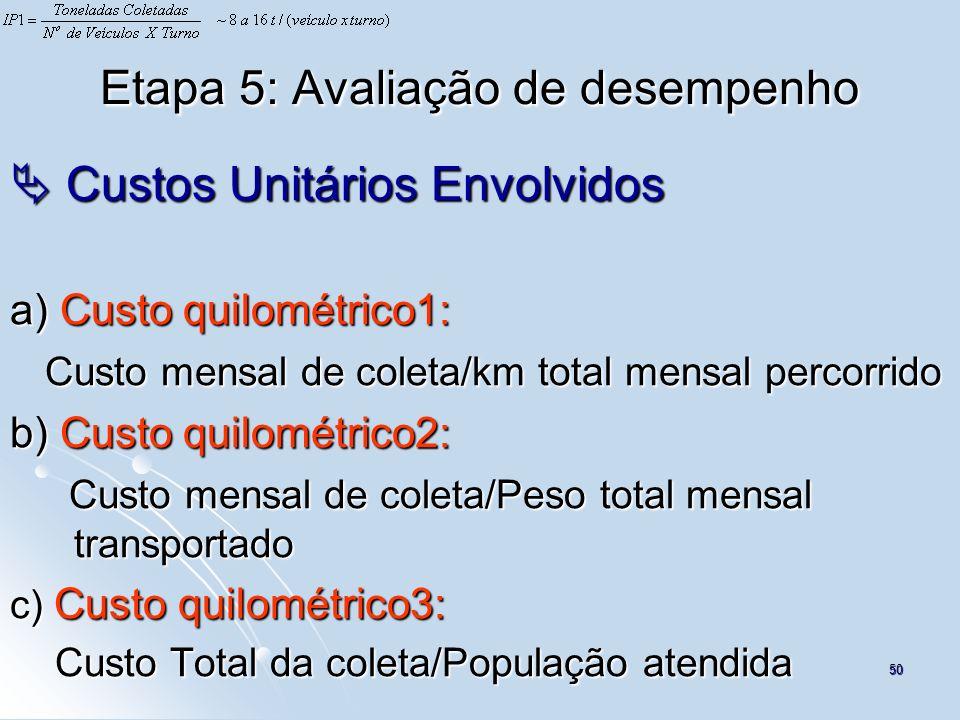 50 Etapa 5: Avaliação de desempenho Custos Unitários Envolvidos Custos Unitários Envolvidos a) Custo quilométrico1: Custo mensal de coleta/km total me