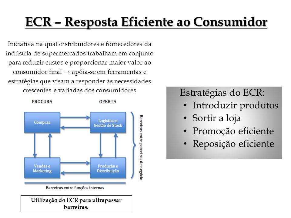 ECR – Resposta Eficiente ao Consumidor Iniciativa na qual distribuidores e fornecedores da indústria de supermercados trabalham em conjunto para reduz