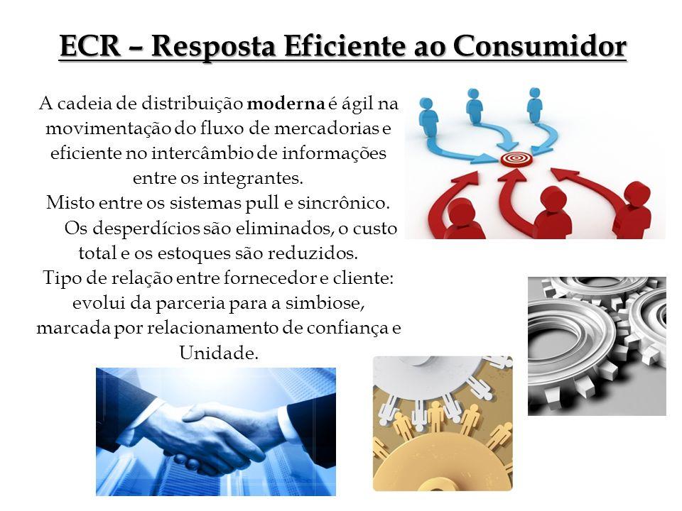 A cadeia de distribuição moderna é ágil na movimentação do fluxo de mercadorias e eficiente no intercâmbio de informações entre os integrantes. Misto