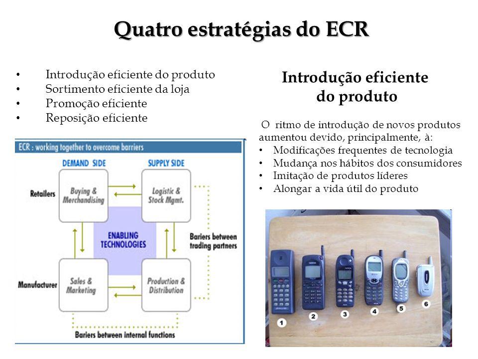 Quatro estratégias do ECR Introdução eficiente do produto Sortimento eficiente da loja Promoção eficiente Reposição eficiente Introdução eficiente do