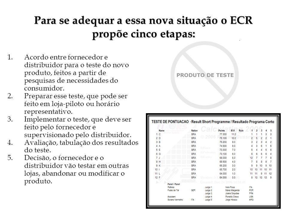Para se adequar a essa nova situação o ECR propõe cinco etapas: 1.Acordo entre fornecedor e distribuidor para o teste do novo produto, feitos a partir