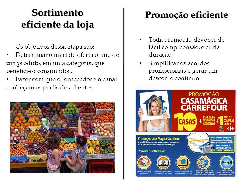 Sortimento eficiente da loja Os objetivos dessa etapa são: Determinar o nível de oferta ótimo de um produto, em uma categoria, que beneficie o consumi