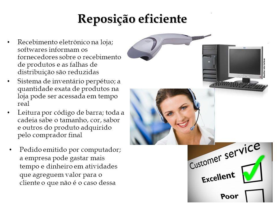 Reposição eficiente Recebimento eletrônico na loja; softwares informam os fornecedores sobre o recebimento de produtos e as falhas de distribuição são