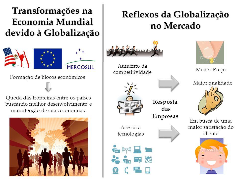 Transformações na Economia Mundial devido à Globalização Formação de blocos econômicos Queda das fronteiras entre os países buscando melhor desenvolvi